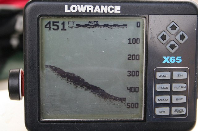 best gps fish finder